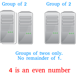 4 is an even number