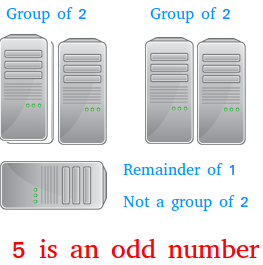 5 is an odd number