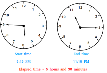 Elapsed time between 5:45 PM and 11:15 PM