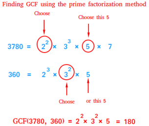 Finding gcf of 3780 and 360 using the prime factorization method