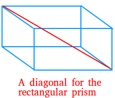 A diagonal for the rectangular prism