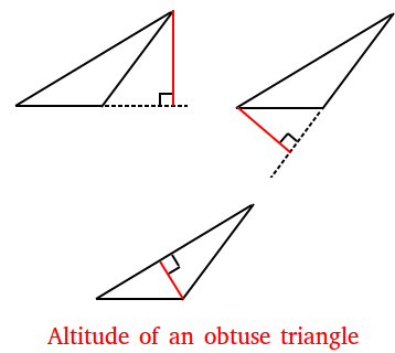 Altitude of an obtuse triangle
