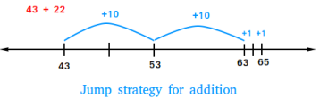 Jump strategy for addition