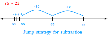 Jump strategy for subtraction