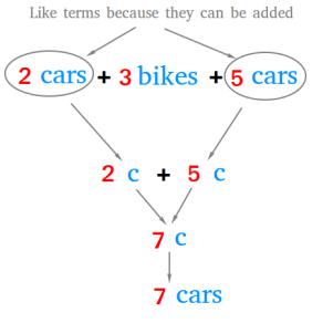 Like terms