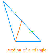 Median of the triangle