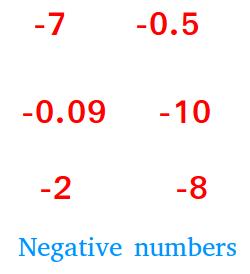 Negative number