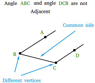 Nonadjacent angles