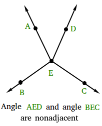 Angles that are not adjacent