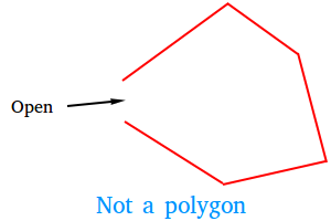 This plane figure is not a polygon since it is open