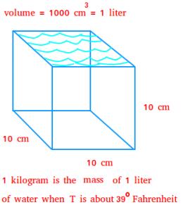 One kilogram