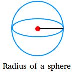 Radius of a sphere