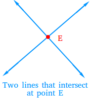 Two lines that intersect at point E