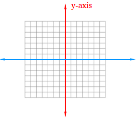 Vertical axis